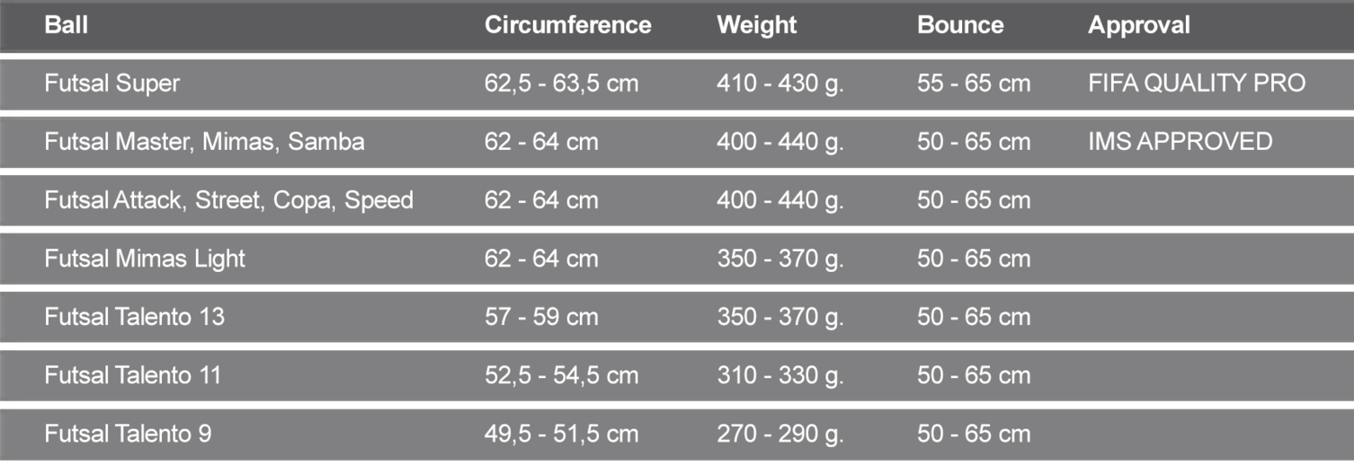 Futsal ball sizes from SELECT